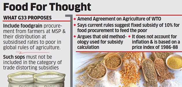 G33 nations wants sops for food security in global rules