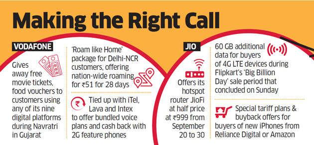 Telecom companies spread offers as festive bells toll