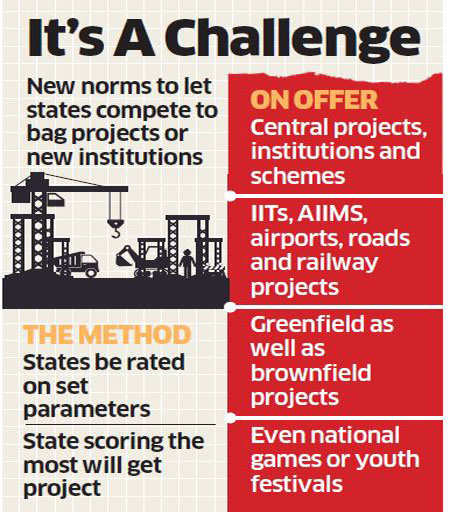 States will have to compete for central projects