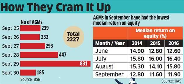 Take note, investors, your company may plot to keep you out of AGM