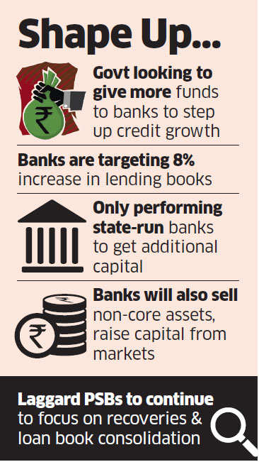 Performing PSU banks likely to get capital push