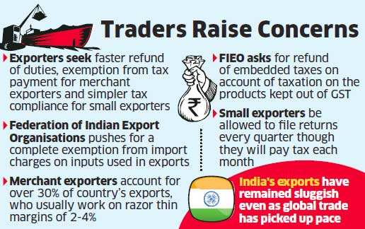 Exporters seek quicker refund, no GST for merchant traders