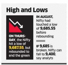 Traders keep bearish bets for October series amid outflow fears