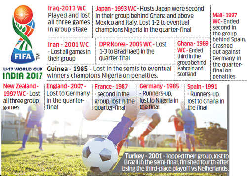 How Indian U-17 World Cup team fare in the past?