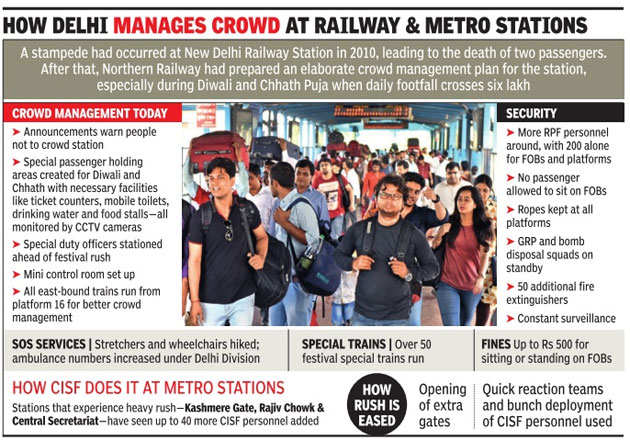 2010 stampede taught Delhi to control crowd at railway stations