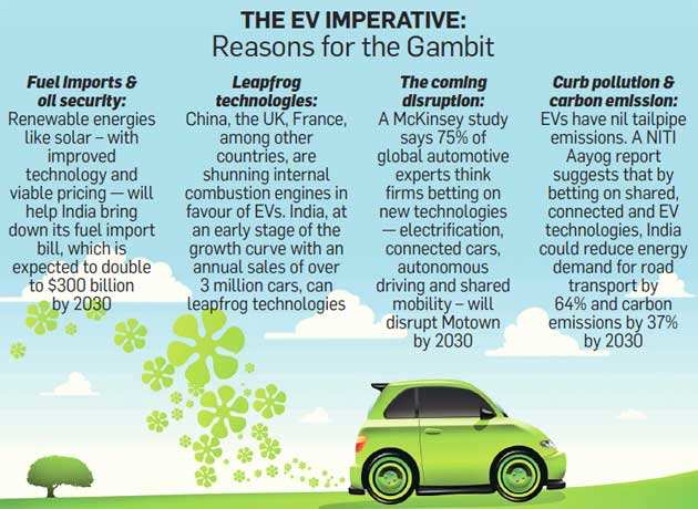 Why the government is betting big on EVs, and why the gambit has automobile industry worried