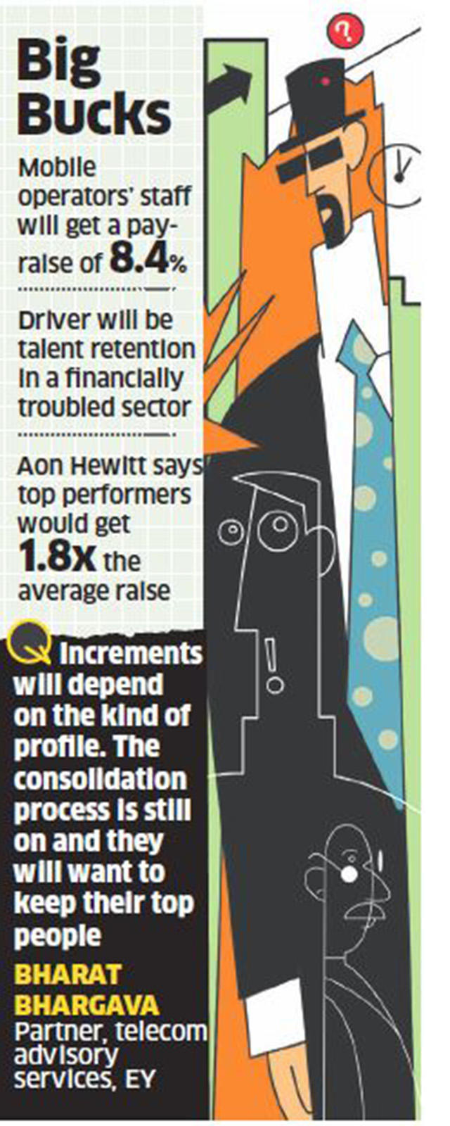 Telecom companies may offer better salary hikes next year