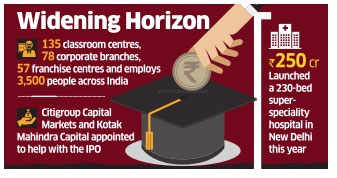 Aakash Education plans to raise Rs 1,000 crore via IPO