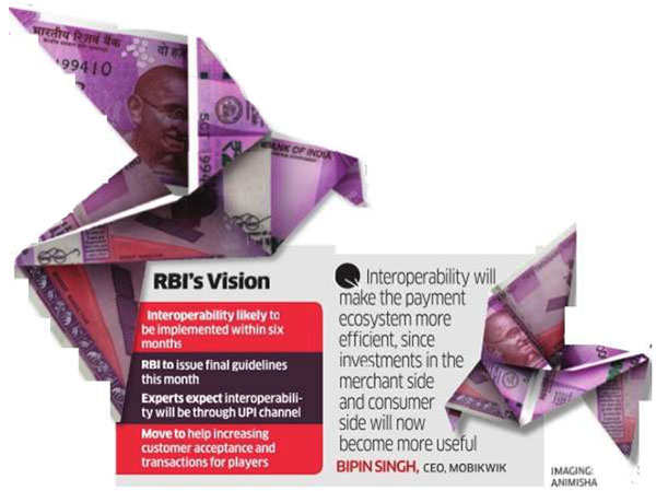 Interoperability to soon give wings to mobile wallets like Paytm, MobiKwik