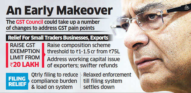 A revamped GST without its glitches may take shape today