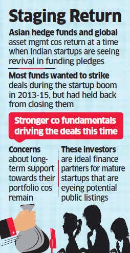 Global investors make a comeback, Indian startups back on radar of hedge funds