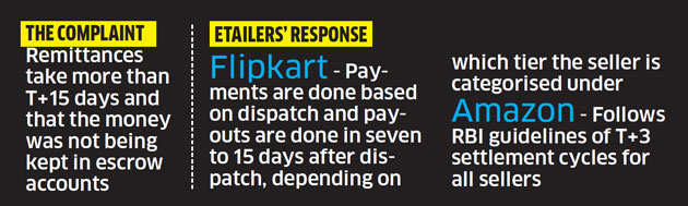 Stick to online payment norms, RBI tells etailers