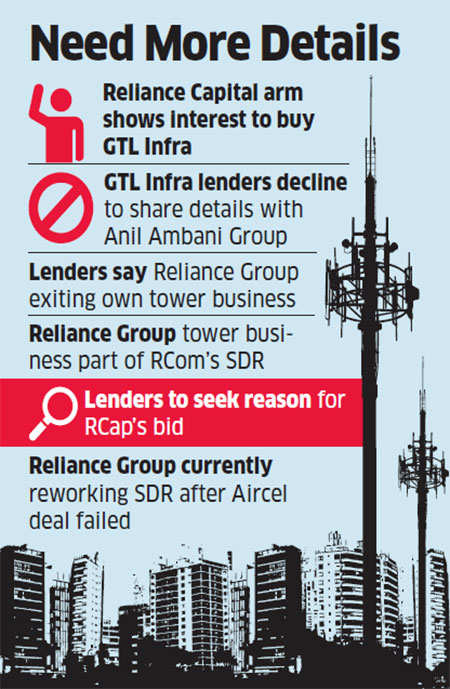 GTL Infra's lenders bar Reliance Capital arm from bidding for its tower assets