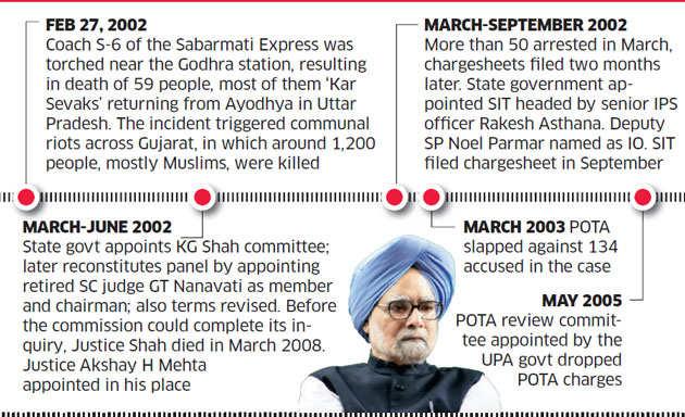 Godhra Sabarmati Express burning case: Gujarat HC commutes death sentence to 11 convicts into life imprisonment