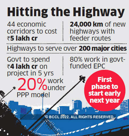 Plan for 44 economic corridors likely to get cabinet nod soon
