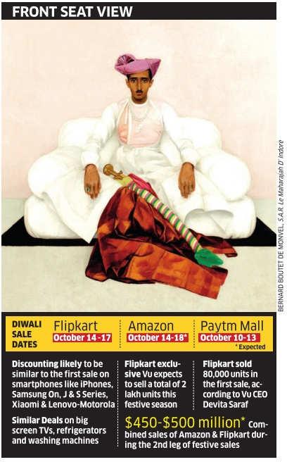 Slowdown? Flipkart, Amazon will have record festive sales this year