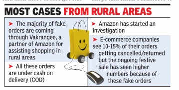 Festive sale: Amazon sees fake orders spike