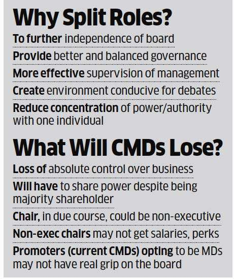 Why some dual title holders are unhappy with Kotak Panel's recommendation