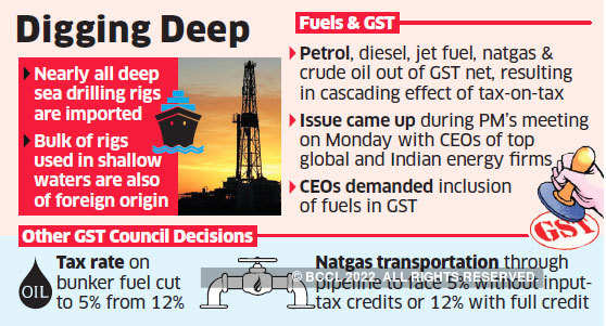 Import of oil-drilling rigs kept out of GST purview