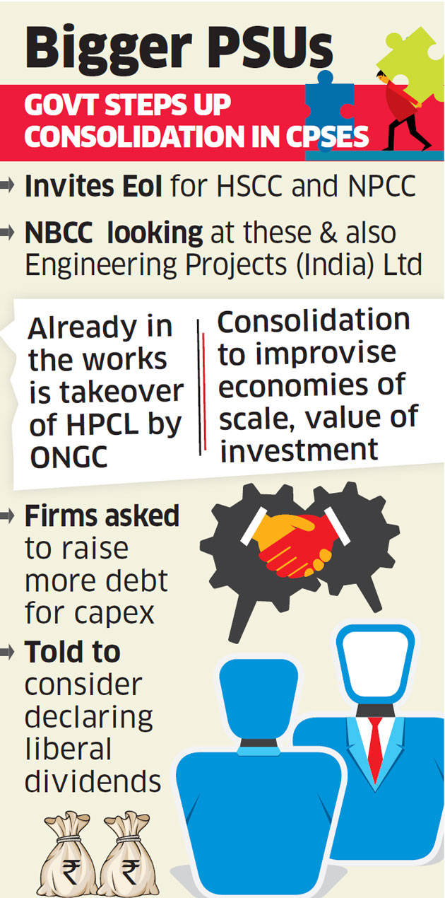 Government invites bids for strategic disinvestment of 4 PSUs