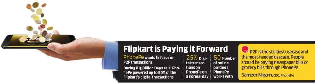 Flipkart all in on payments, loads $500 million in PhonePe