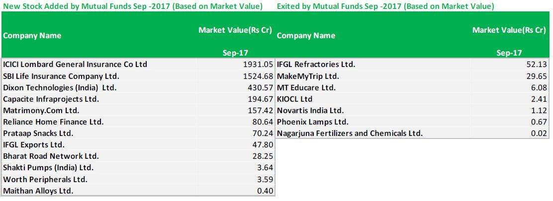 Top 10 mutual funds-8427