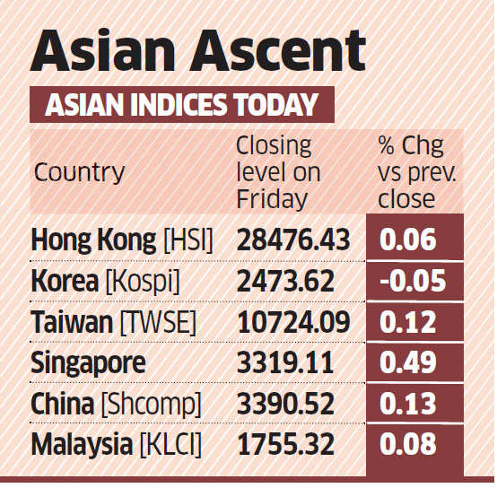 Nifty scales a new peak, but Street watchful