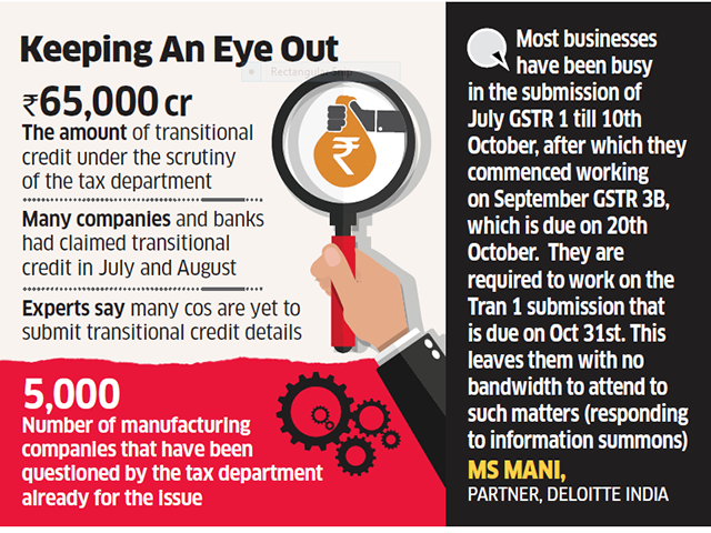 Transitional credit data gst tax department seeks details of but we will be submitting the required information nevertheless by saturday he said experts said many companies are yet to submit transitional credit spiritdancerdesigns Gallery