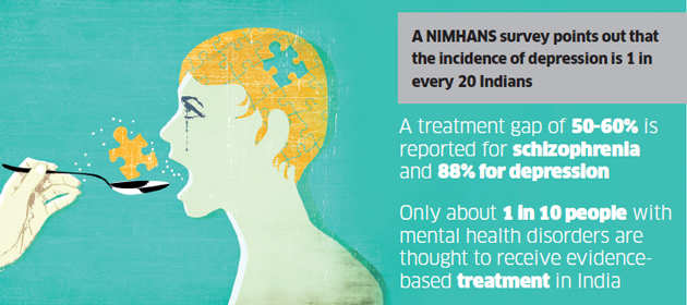 Technology providing a helping hand to those fighting with mental health issues