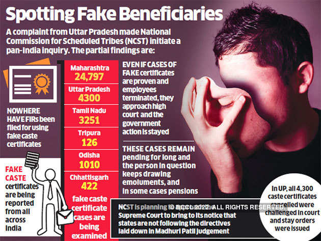 Fake certificates used to bag jobs meant for Scheduled Tribes