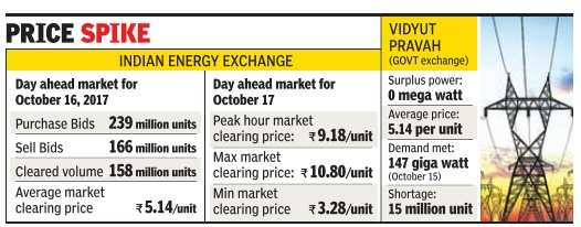 On Diwali eve, spot power rate touches 3-year high