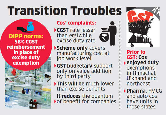 GST hits excise-free zones; pharma, FMCG companies worried