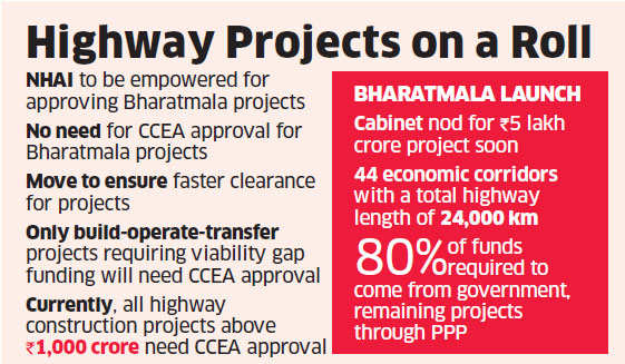 NHAI to get power to speed up Bharatmala programme