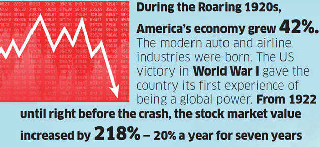 Market crash of 1929: Some facts of the economic downturn