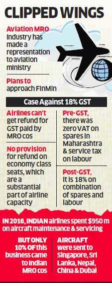 Aviation MRO companies want 18% GST scrapped