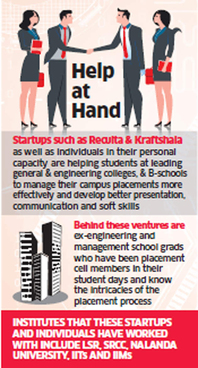 Graduates helping students with campus placement