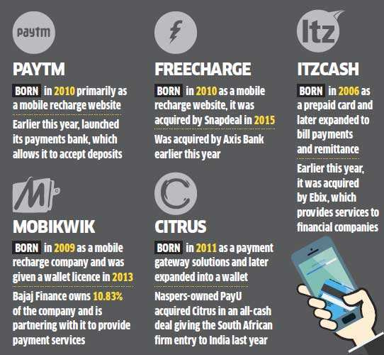 Fintech firms pose no threat to banks in terms of innovative payments solutions. Read why