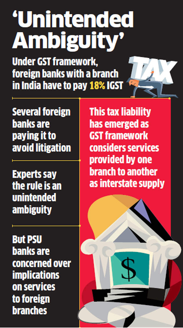 IGST relief likely for foreign banks, MNCs