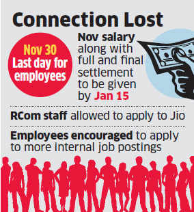 Going may get tough for 1,200 RCom employees in job market