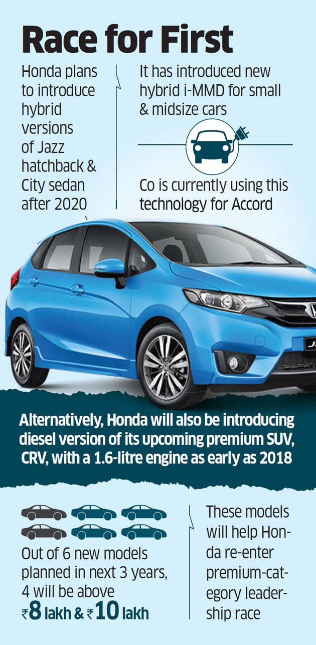 Honda Motor Adopting A Contrarian Strategy Honda Bets On Hybrids