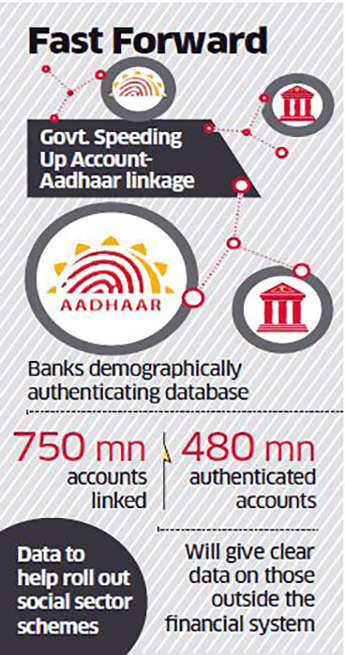 Government ups ante on linking Aadhaar to bank accounts