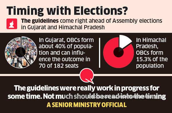 social welfare schemes: Modi government to reframe social