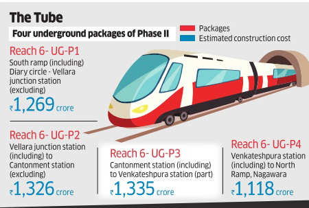 Only 4 companies apply for underground metro