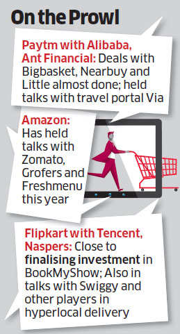Flush with funds, Flipkart, Paytm and Amazon rush to enter food delivery business