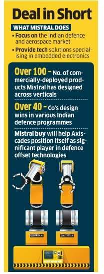 Engineering services co Axiscades pays Rs 175 cr for electronics firm Mistral Solutions