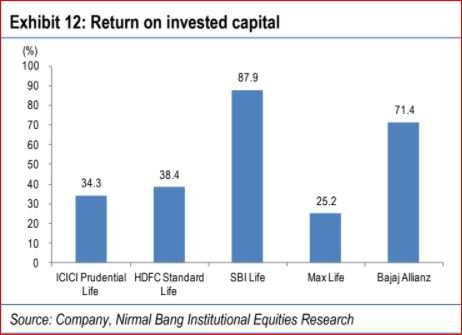HDFC Standard Life IPO: 8 charts to see before you subscribe