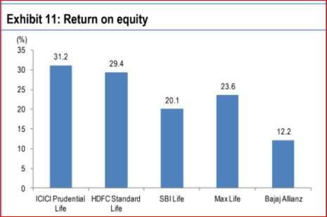 HDFC Standard Life IPO opens for subscription