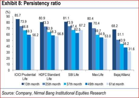 Hdfc standard life ipo news