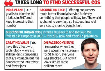 Silicon Valley incubator Y Combinator to back 18 Indian startups this year