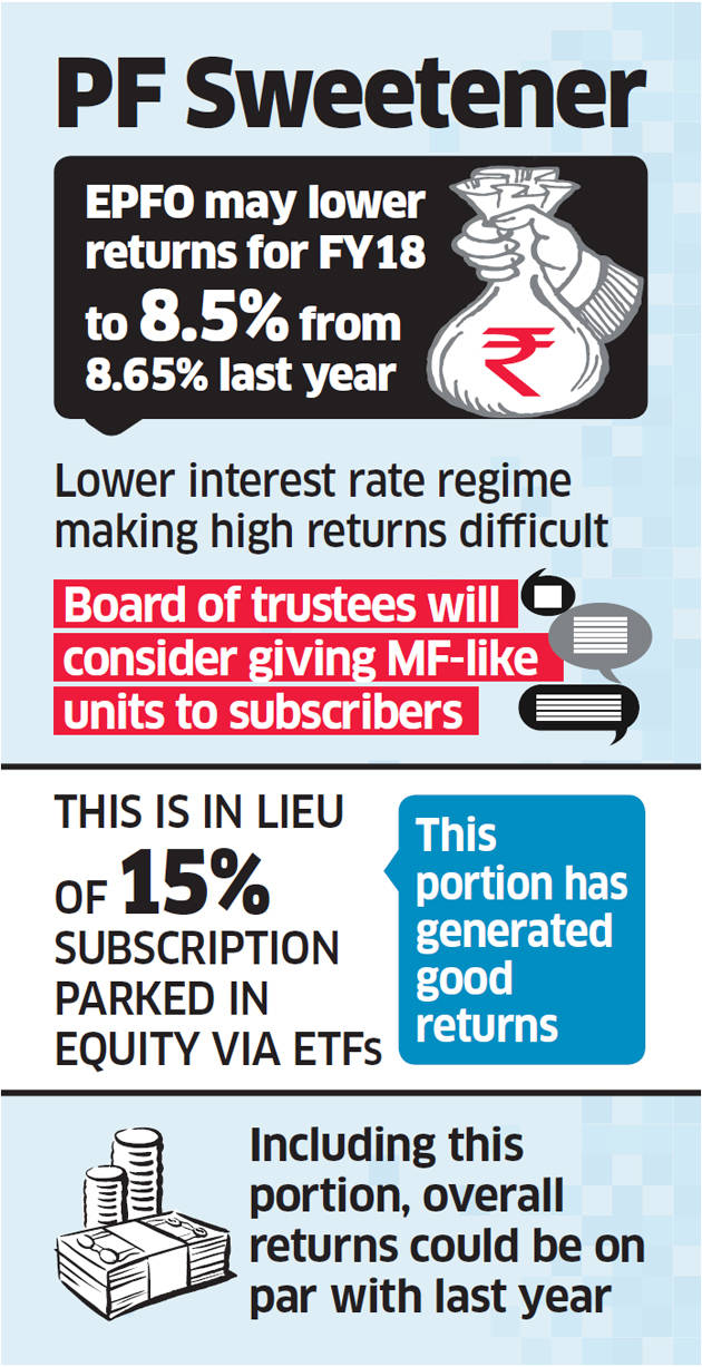 EPFO may cut interest rate to 8.5% for FY18, but equity play may boost your returns